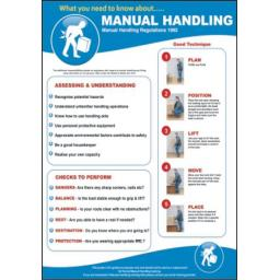 manual-handling-regulations-poster-3812-1-p.jpg