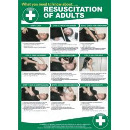 resuscitation-of-adults-poster-3809-1-p.jpg