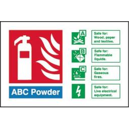 ABC Powder Fire extinguisher Identification