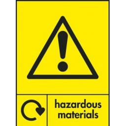 hazardous-materials-1942-1-p.jpg