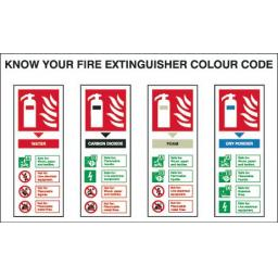 KNOW YOUR FIRE EXTINGUISHER COLOUR CODE (1) Fire extinguisher Identification