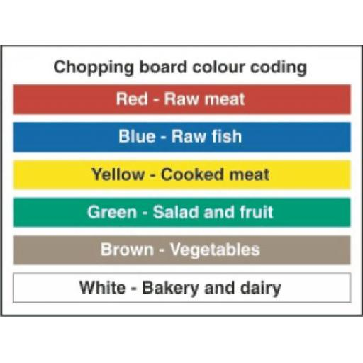 chopping-board-colour-coding-4056-1-p.jpg