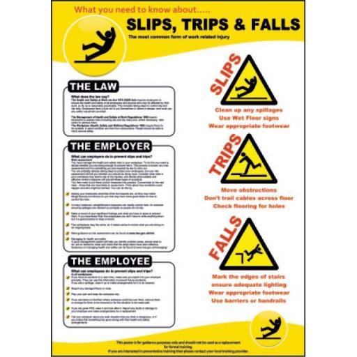 slips-trips-falls-poster-3813-1-p.jpg