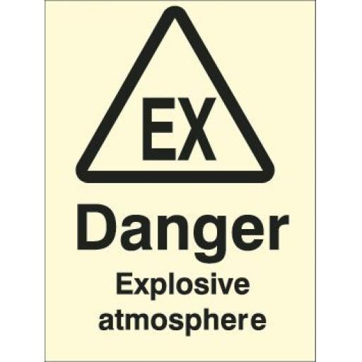 Danger Explosive atmosphere (Photoluminescent)