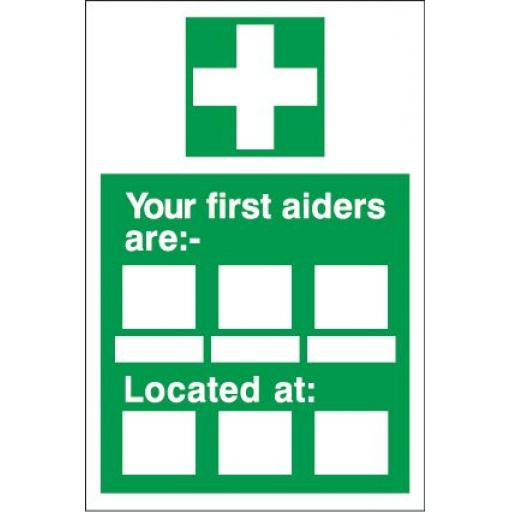 Your first aiders are: Located at: