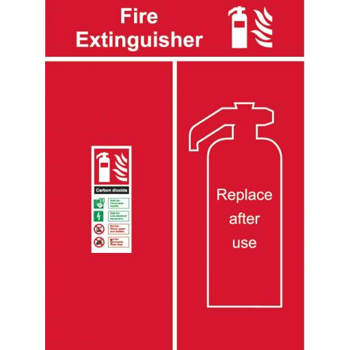 Fire Extinguisher Location Panel (Replace after use)