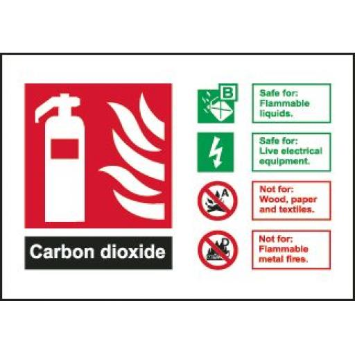 Carbon dioxide Fire extinguisher Identification