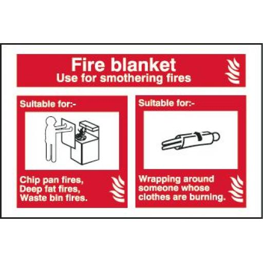 Fire blanket Fire extinguisher Identification