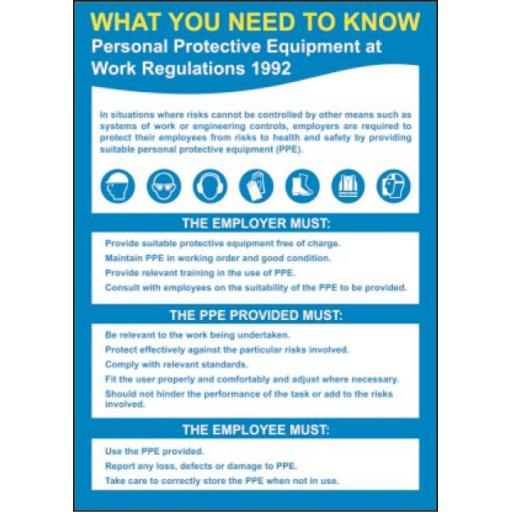what-you-need-to-know-personal-protective-equipment-poster-3814-1-p.jpg