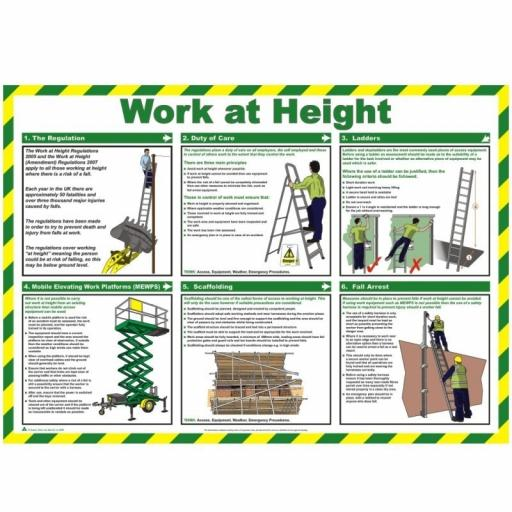 Work at Height poster